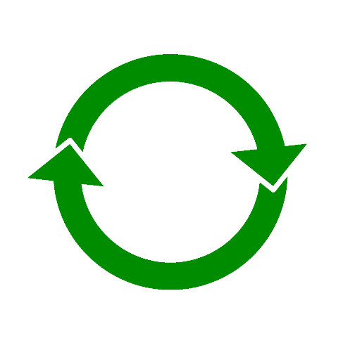 Supporting the Circular Economy