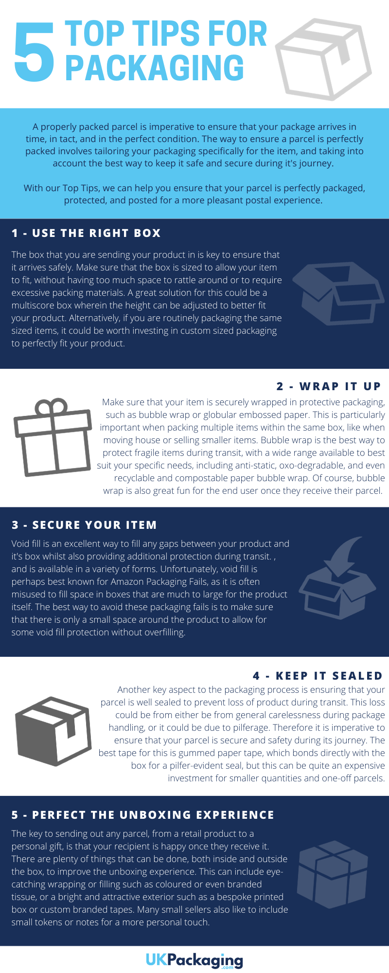 Top Tips for Packaging
