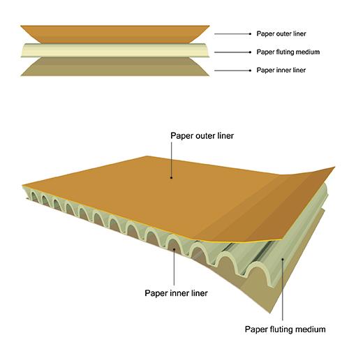 Cardboard Layers