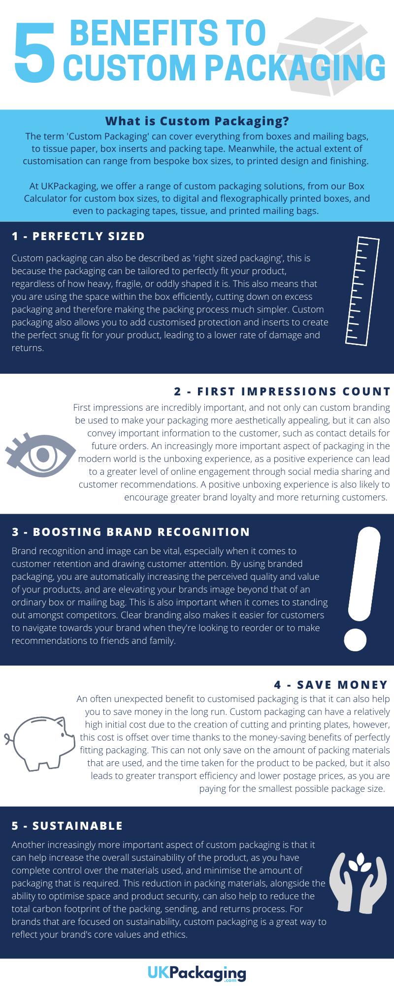 Reasons to use Custom Packaging