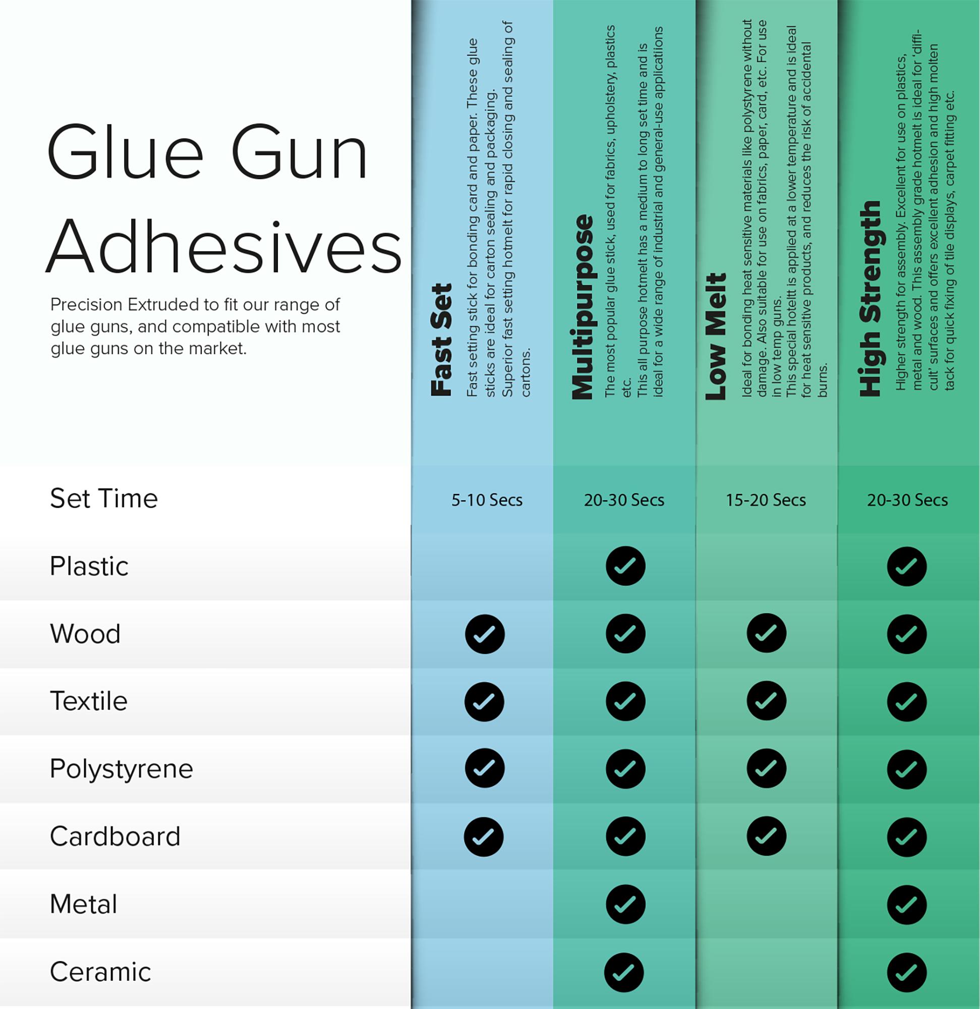 Glue Gun Comparison