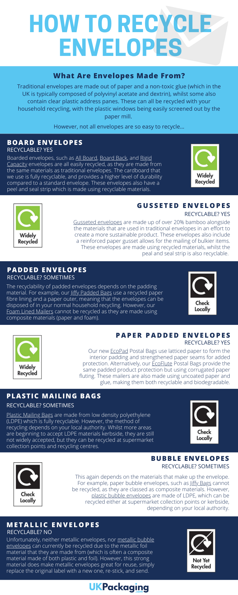 Recycling Envelopes
